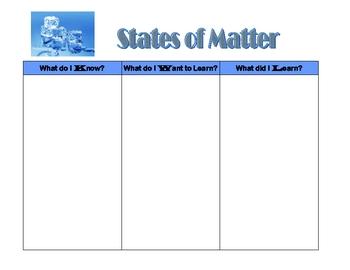 States of Matter KWL