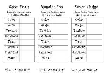 States of Matter Lab with properties