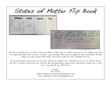 States of Matter Lap book