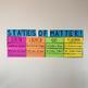States of Matter - Big Printable DIY Poster or Bulletin Board - Classroom Decor