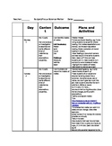 States of Matter Lesson Plans and Unit