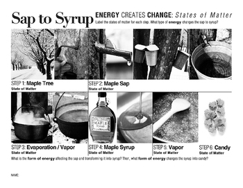 States of Matter: Maple Syrup