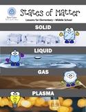 States of Matter Lessons for K4 - 1st Grade