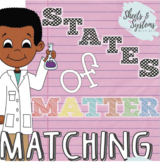 States of Matter Phase Change Matching Cut and Paste Activity