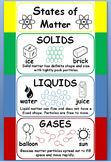 States of Matter Poster - Bulletin Board - Printable
