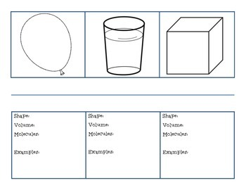 States of Matter: Poster Set & Foldable for Interactive Notebook