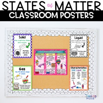 States of Matter Anchor Chart Posters Solids, Liquid, Gas