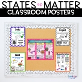 States of Matter Anchor Chart Classroom Decor Posters for Solid Liquid Gas