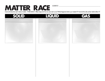 States of Matter Race (Experiment)