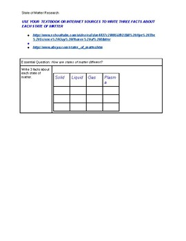 States of Matter Research Google Doc