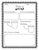 States of Matter (Root Beer Floats)
