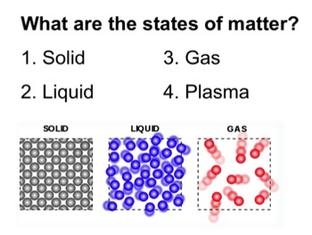States of Matter SMART notebook presentation