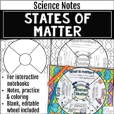 States of Matter Science Wheel