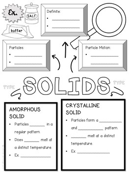 States of Matter Sketch Notes and Activities