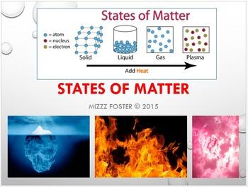 States of Matter: Solid, Liquid, Gas, Plasma Power Point