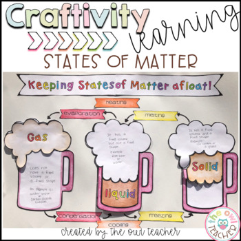 States of Matter (Solid, liquid, gas) Craftivity