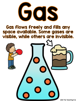 States of Matter {Solids, Liquids, Gases}
