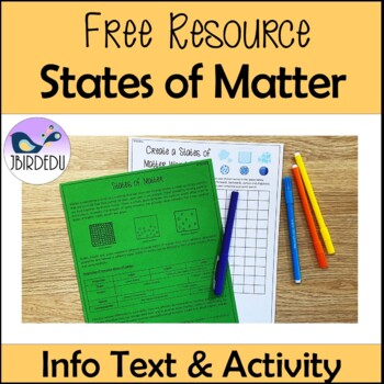 States of Matter: Solids, Liquids and Gases Quick Read