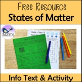 States of Matter: Solids, Liquids and Gases. Information Text
