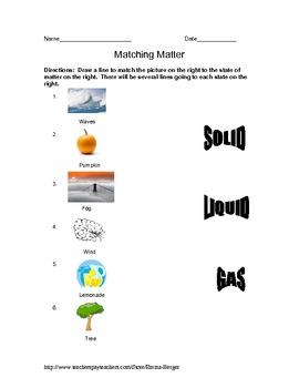 States of Matter Unit Plan