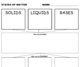 States of Matter Vocab Activity