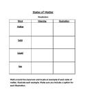 States of Matter Vocabulary Chart