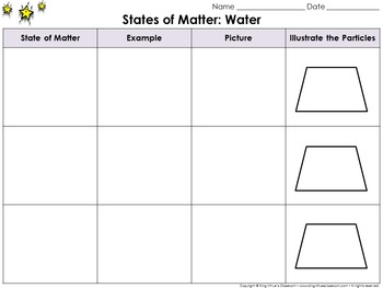 States of Matter: Water - Solid, Liquid, and Gas Graphic Organizer Activity