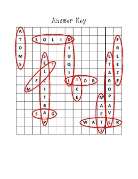 States of Matter Word Search