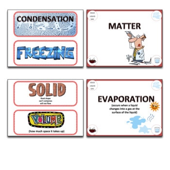 States of Matter Word Wall - Editable