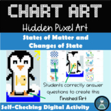 States of Matter and Changes of State NGSS Review Magic Pixel Art Digital