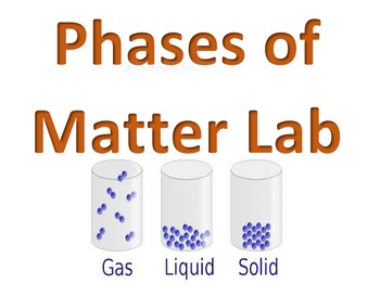 States of Matter and Phase Change Diagram Lab