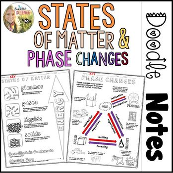 States of Matter and Phase Changes Doodle Notes