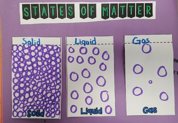 States of Matter flap activity