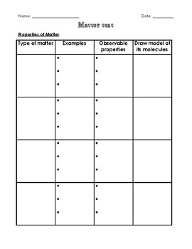 States of matter assessment and study guide