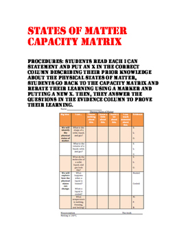 States of matter capacity matrix