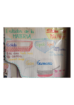 Dual language: states of matter. Spanish / English