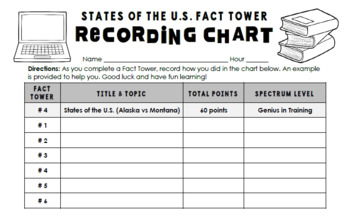 States of the United States Fact Towers Activity