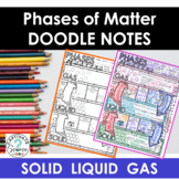 States (Phases) of Matter Doodle Notes