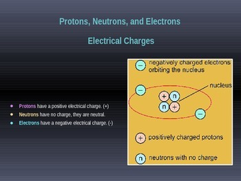 Static Charges Power Point