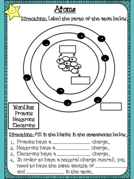Static Electricity and Atoms Powerpoint and Activities