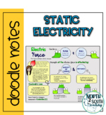 Static Electricity Doodle Notes
