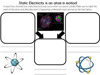 Static Electricity Flow Chart