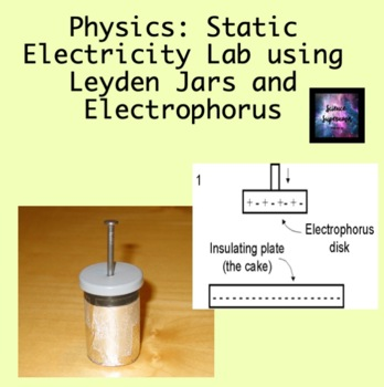Static Electricity Lab using Leyden Jars and Electrophorus