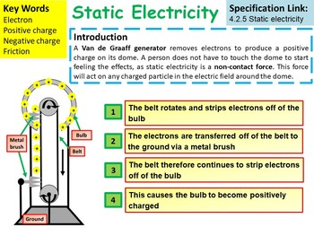 Static Electricity Lesson