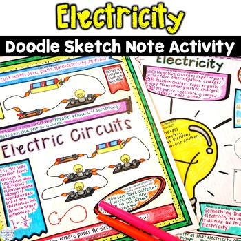 Static and Current Electricity Doodle Sketch Note Review Activity