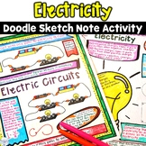 Static and Current Electricity Sketch Note Review Activity