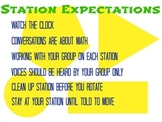 Station Activity Expectations