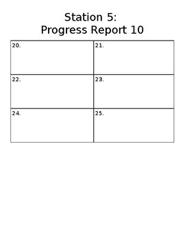 Station Activity for Flowers for Algernon over Progress Report 6-10