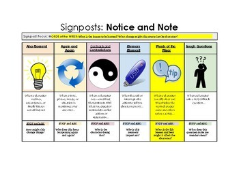 Notice and Note: Literary Device Stations