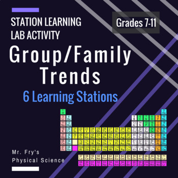Station Learning Lab - Discovering Group & Family Trends